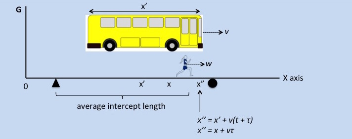 Tutorials11-Bus-Figure G
