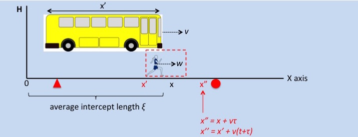 Tutorials11-Bus-Figure H